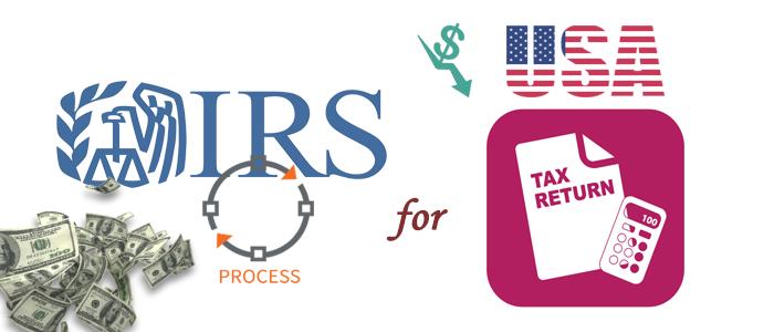 IRS Process to File Tax Returns