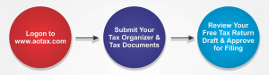 aotax-3-step-tax-prep-services