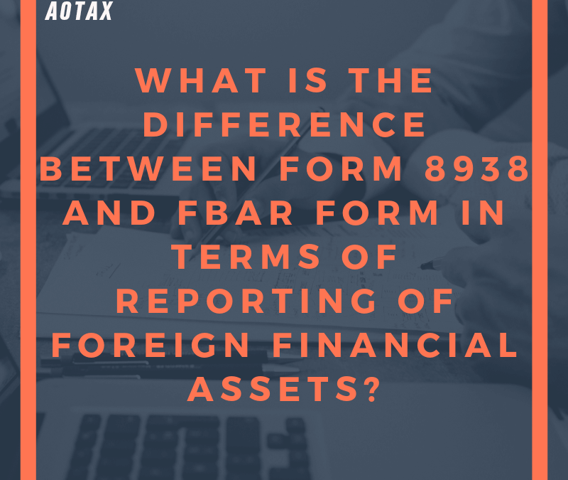 What is the difference between Form 8938 and FBAR form in terms of reporting of Foreign Financial Assets?